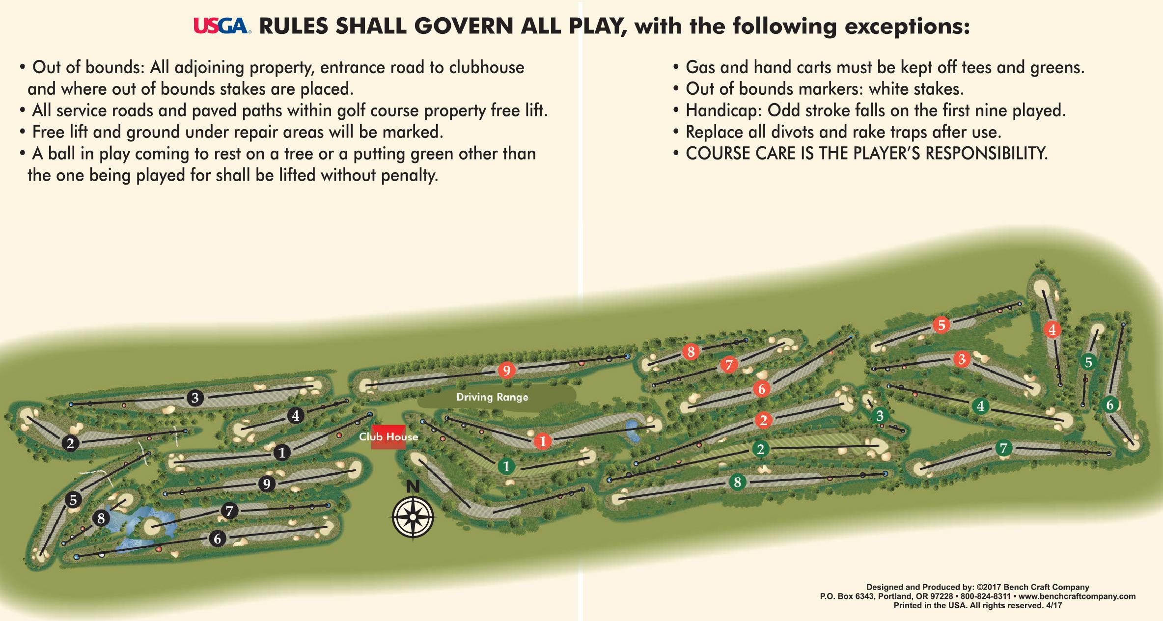 scorecard map